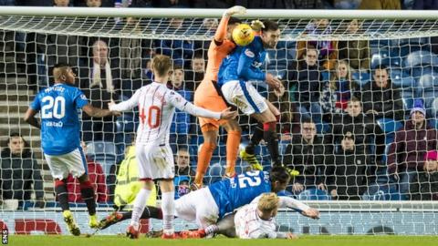 Rangers and Ross County players tussle for possession