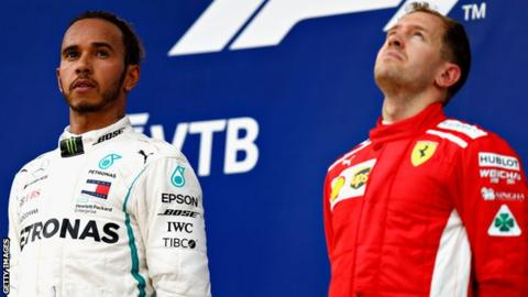 Formula 1: How would the championship standings look without the errors?