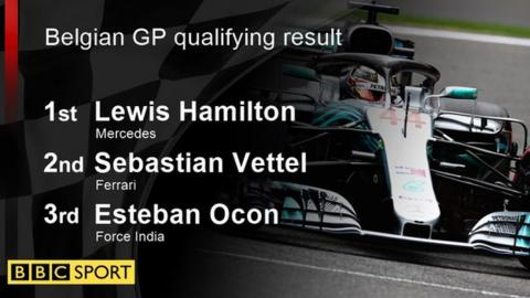 Formula One: Vettel cuts Hamilton's championship lead with Spa victory
