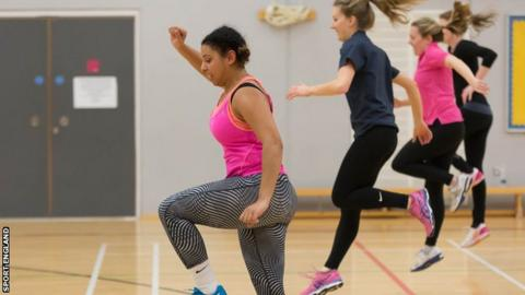 Sport England Active Lives Survey