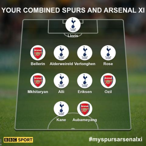 Combined Arsenal-Spurs side