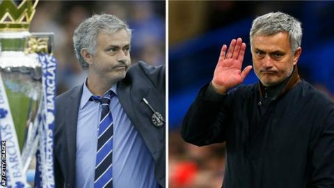 Jose Mourinho in August and Jose Mourinho in December
