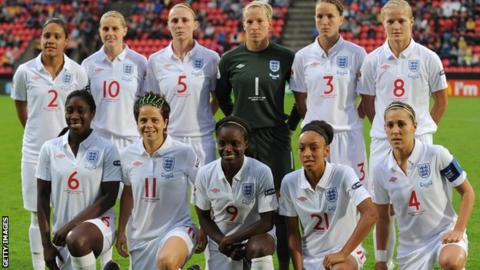 England in 2009