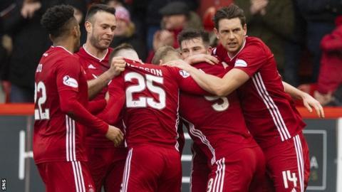 Aberdeen players