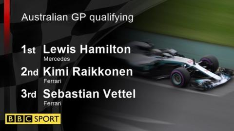 Australian gp qualifing
