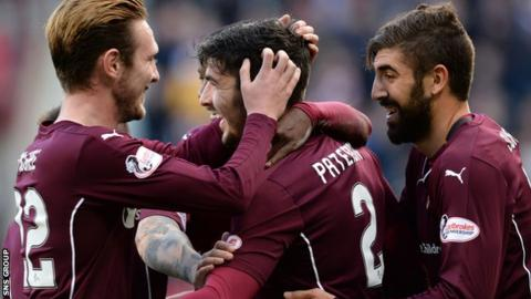 Hearts are third in the Premiership
