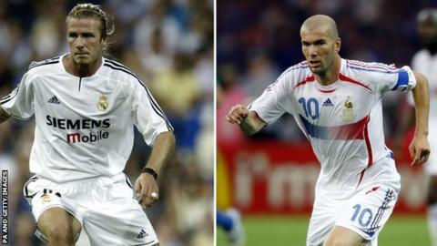 David Beckham and Zinedine Zidane