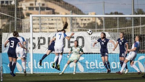 Iceland against Scotland