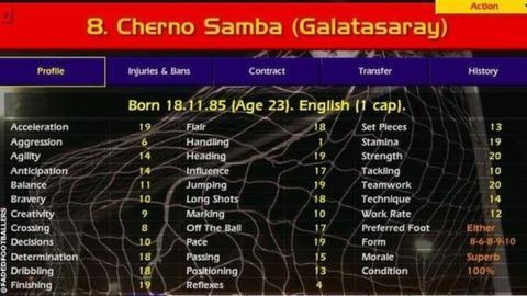 Cherno Samba