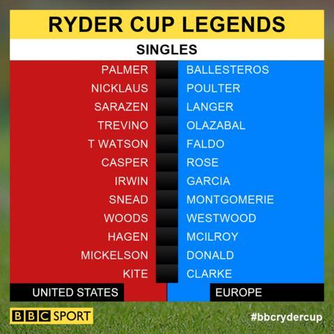 Ryder Cup legends