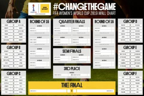 picture regarding World Cup Bracket Printable named Womens Entire world Cup: Down load your wallchart for France 2019