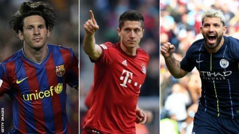 Lionel Messi, Robert Lewandowski and Sergio Aguero