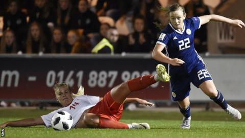 Erin Cuthbert in action for Scotland Women