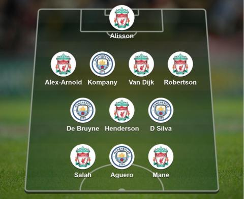 Guardiola's 'Centurions' and Klopp's 'Incredibles' combined XI