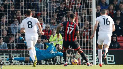 Bournemouth 1-1 Wolves: Three penalties in Vitality Stadium draw