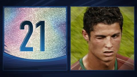 Cristiano Ronaldo winking