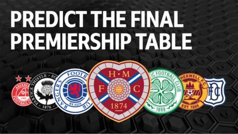 Logo with Scottish club's badges asking people to predict the final Scottish Premiership table