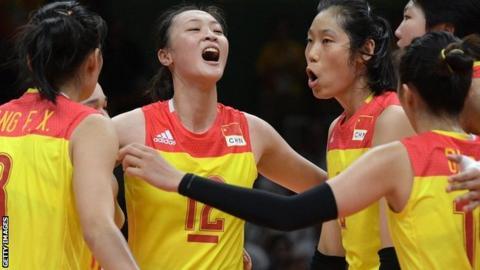 China women's volleyball