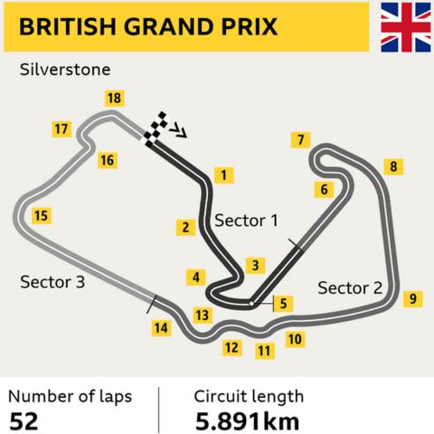 Grpaphic of the Silverstone track