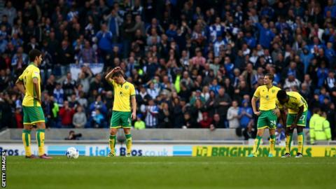 Norwich players at Brighton