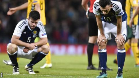 Scotland's Grant Hanley and Robert Snodgrass are left disappointed