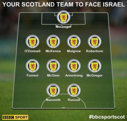 Public Scotland line-up