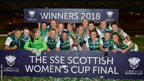 Hibernian celebrating winning the 2018 Scottish Women's Cup