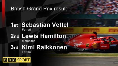 British Grand Prix result: 1st - Sebastian Vettel of Ferrari, 2nd - Lewis Hamilton of Mercedes, 3rd - Kimi Raikkonen of Ferrari
