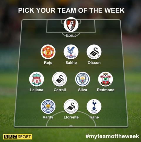 Garth's Team of the Week graphic