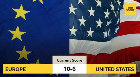 Current score: Europe 10-6 United States