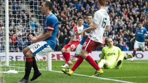 Lee Wallace celebrates putting Rangers ahead