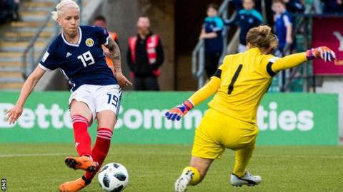 Lana Clelland in action for Scotland