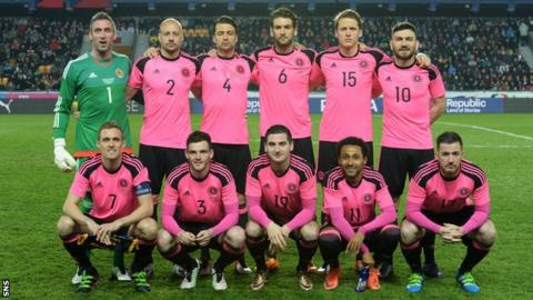 The Scotland starting 11 in Prague