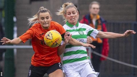 science Celtic women v Glasgow City