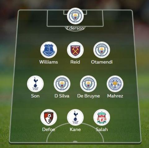 Garth's latest team of the week