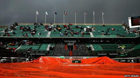Rain at French Open