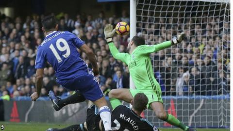 Diego Costa scores against West Brom