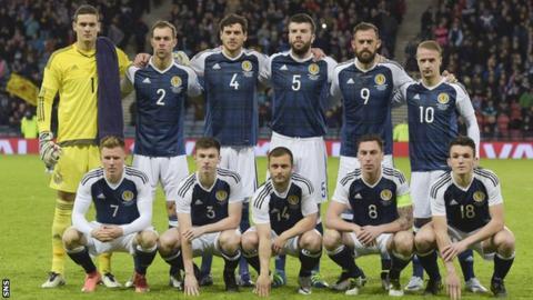 Scotland's starting line-up against Denmark