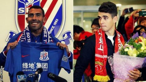 Moves for Carlos Tevez and Oscar helped take Chinese Super League spending to a record