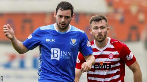 Drey Wright (left) in action for St Johnstone