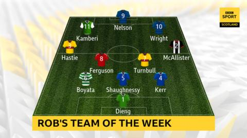 Graphic of Rob Maclean's team of the week
