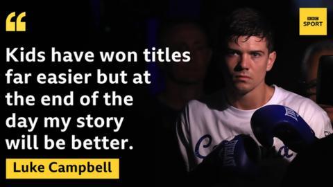 Luke Campbell
