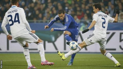 BBC SPORT | EURO2000 | ENGLAND | For Ukraine read Dinamo Kiev  |Dinamo Kiev