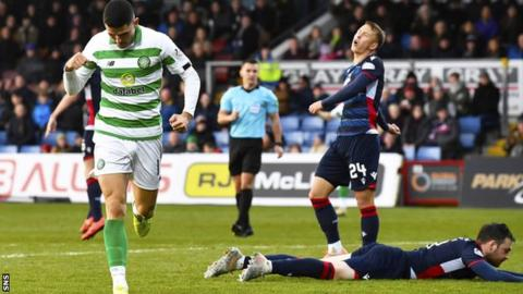 Ross County vs Celtic