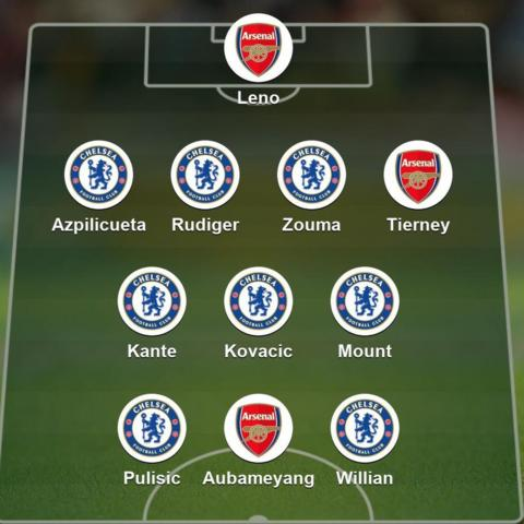 Arsenal and Chelsea combined XI