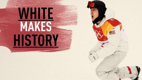 Highlights of Shaun White's historic third Olympic gold
