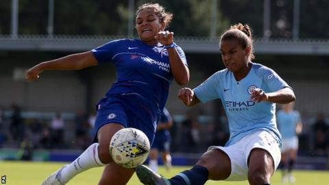 Chelsea Women v Man City Women