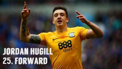 Preston striker Jordan Hugill
