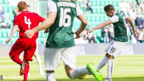 Scott Allan scores for Hibernian against Montrose