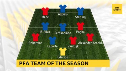 My PL team of the season